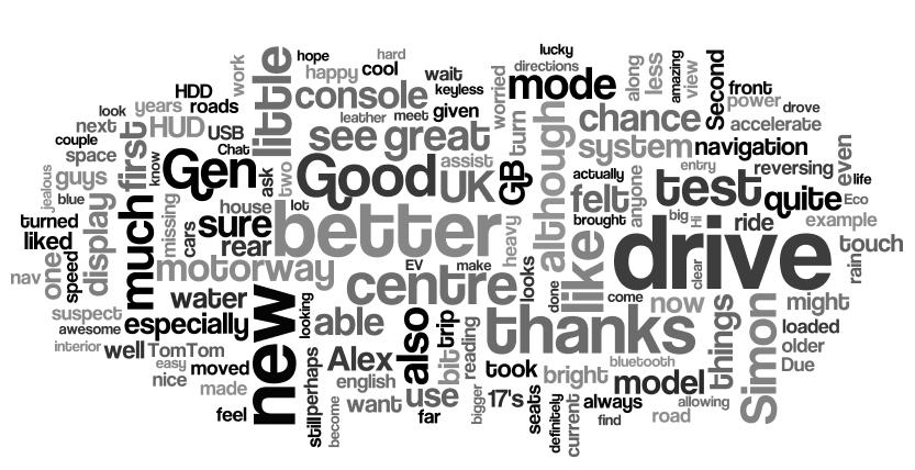 test-drive-comments-wordle