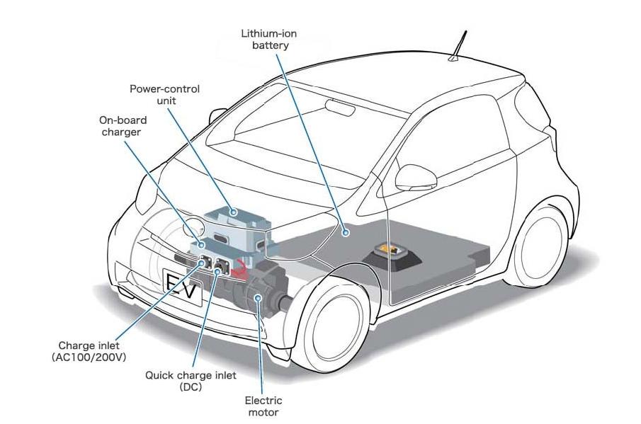 Toyota iQ-based EV prototype