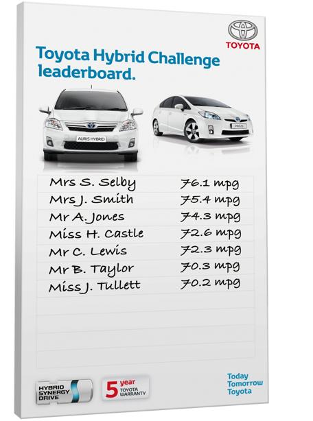 Toyota Hybrid Challenge 2011
