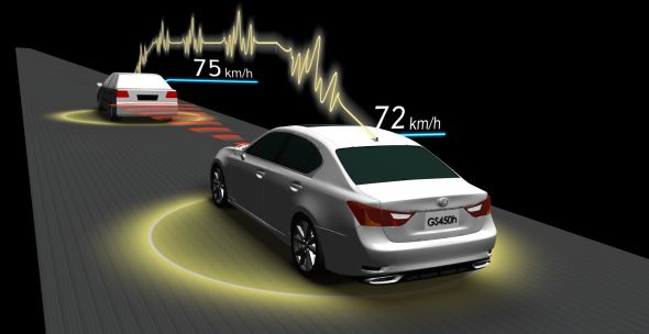 Toyota reveals new Automated Highway Driving Assist ...