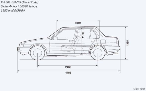 Fifth-gen Corolla drawing