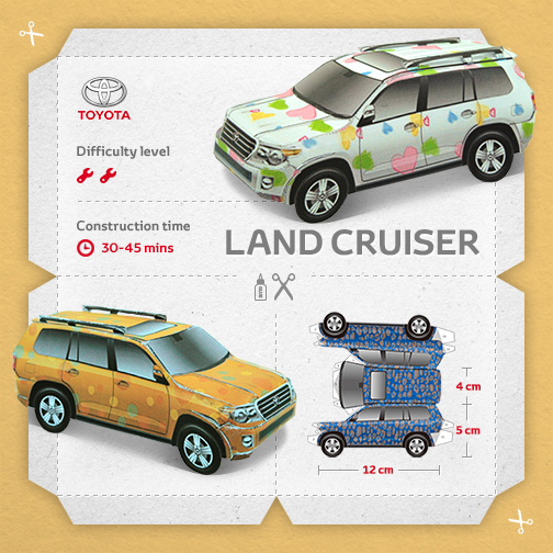 Build Yourself A Toyota Land Cruiser V8 Toyota