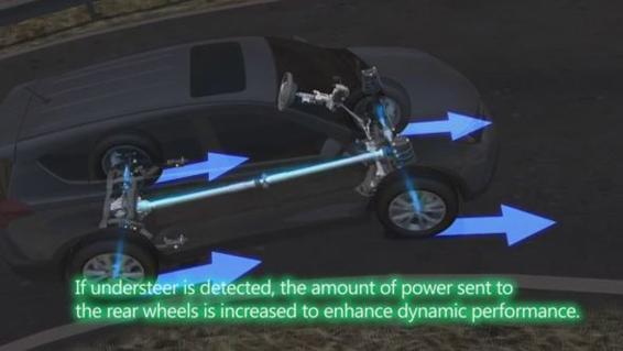 Four-wheel drive system Toyota RAV4