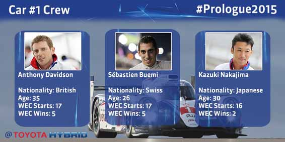 #Prologue2015 - Car #1 Crew