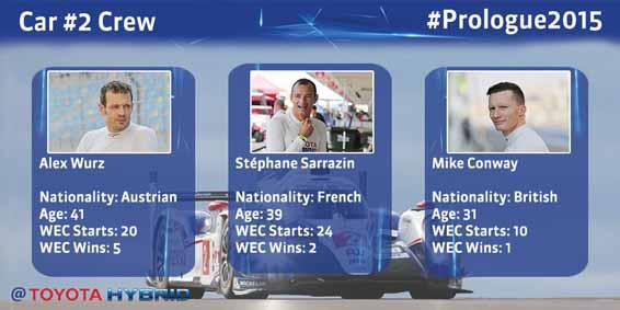 #Prologue2015 - Car #2 Crew