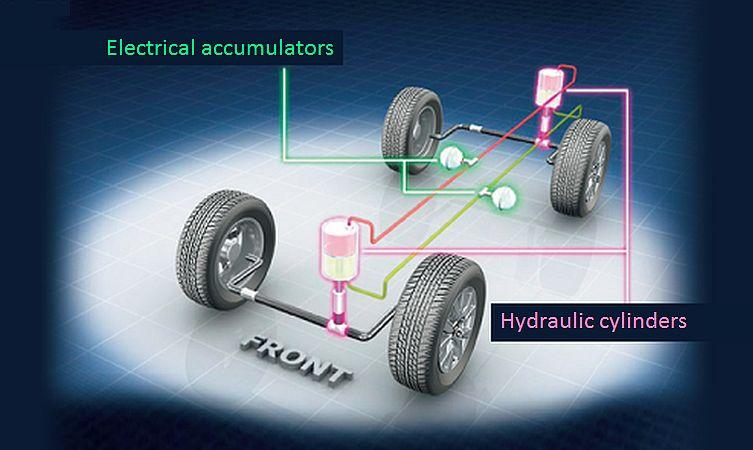 Land Cruiser technical underpinnings