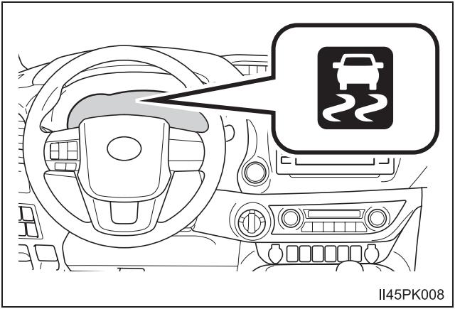 Trailer Sway Control - Slip Indicator light