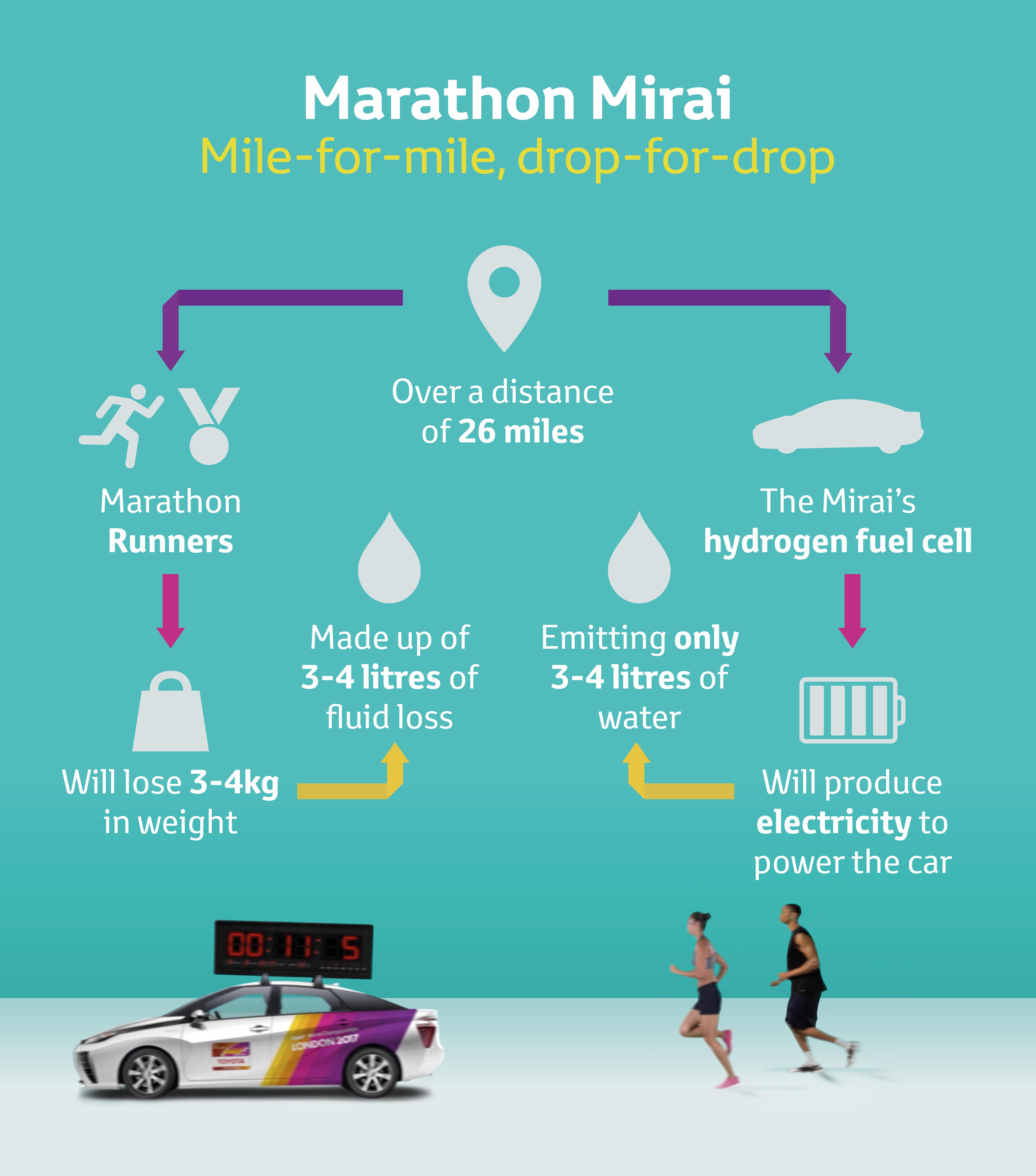 IAAF Marathon