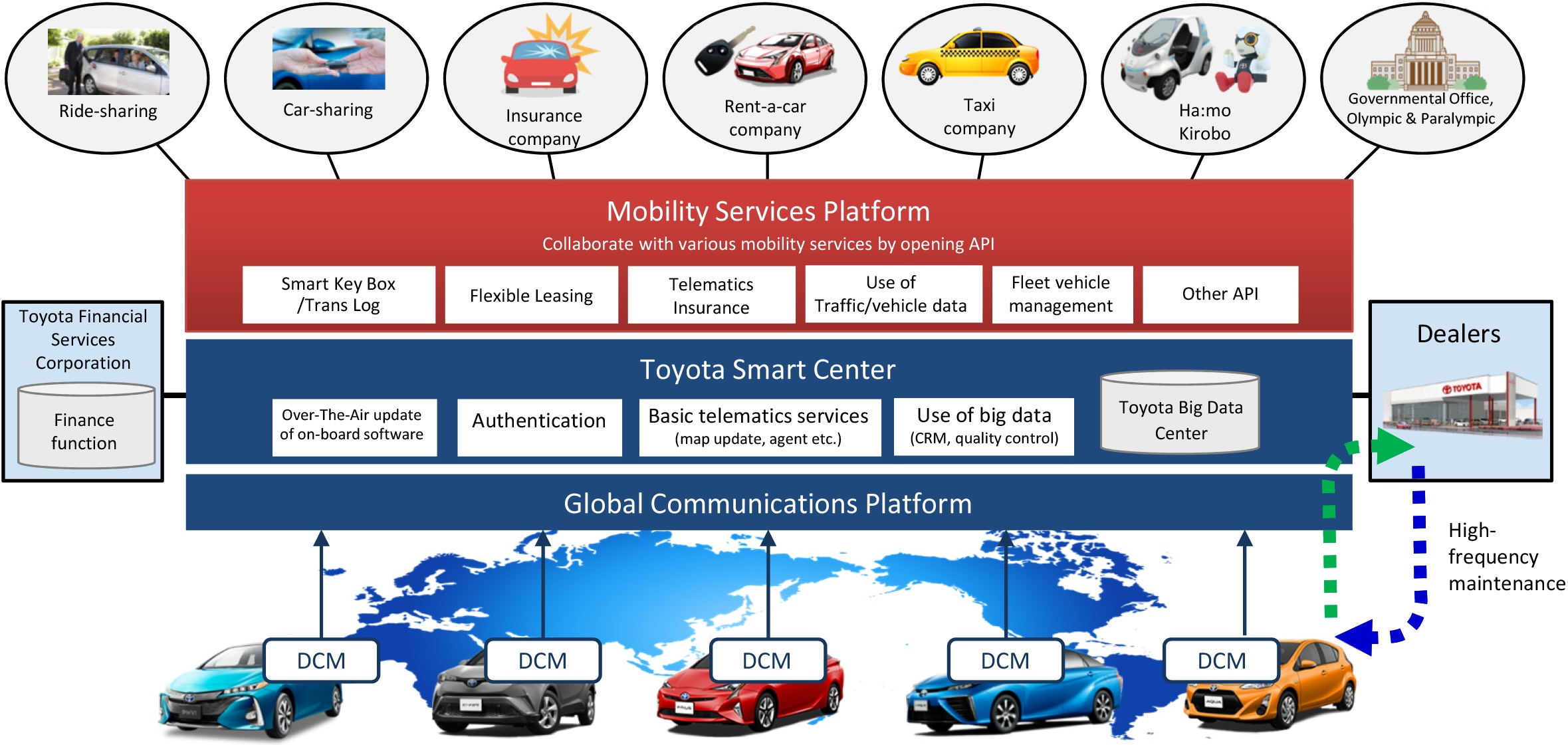 Toyota Connected to bring advanced mobility services to