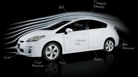 Prius aerodynamics