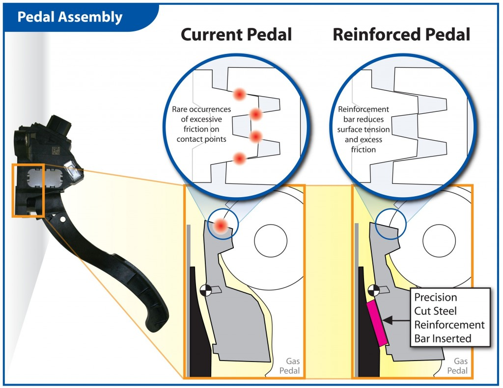 pedal_assembly