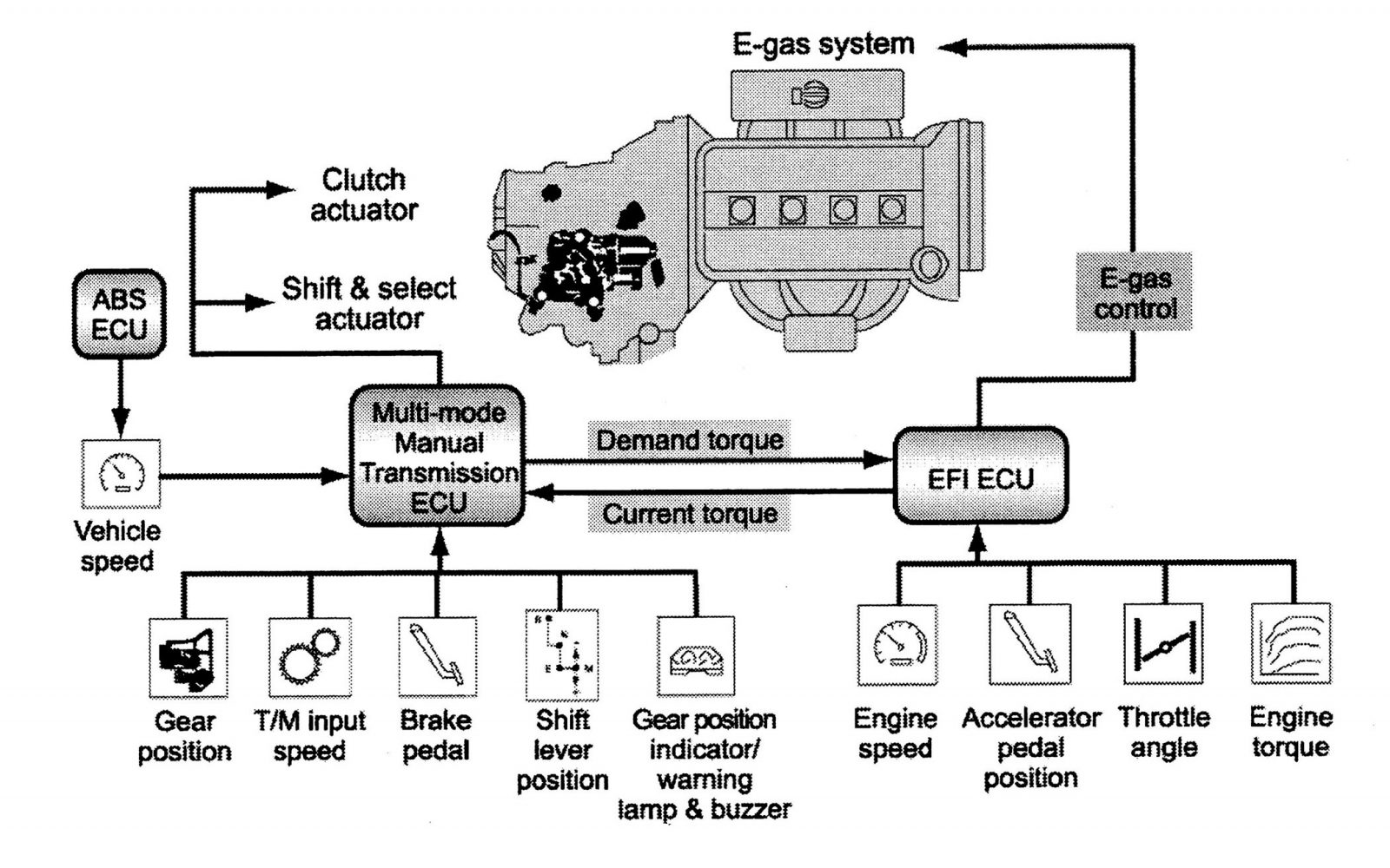 Toyota Multi-Mode Transmission Schematic
