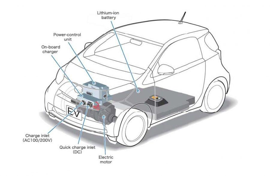 Toyota iQ EV cutaway